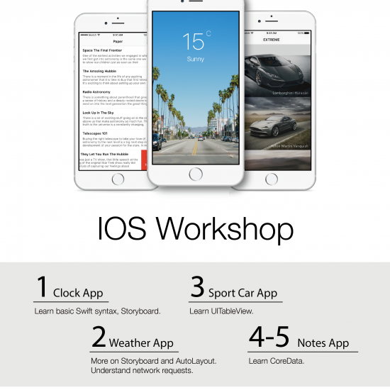iOS Workshop – Use Swift to create your own app